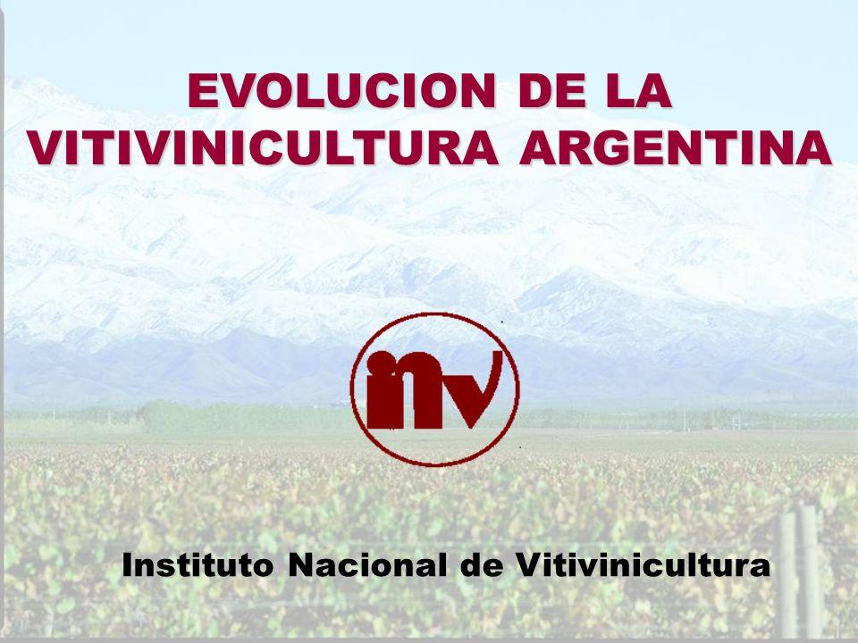 EVOLUCION DE LA VITIVINICULTURA ARGENTINA