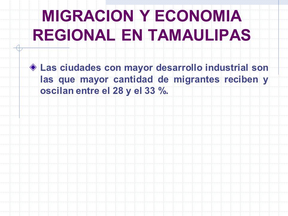 MIGRACION Y ECONOMIA REGIONAL EN TAMAULIPAS