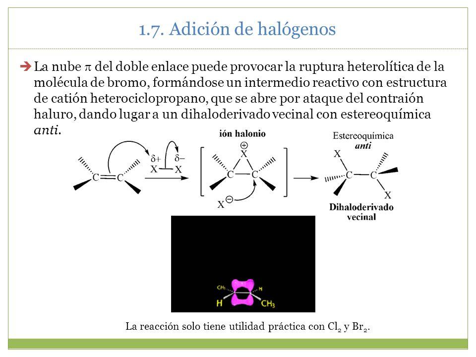 La reacción solo tiene utilidad práctica con Cl2 y Br2.