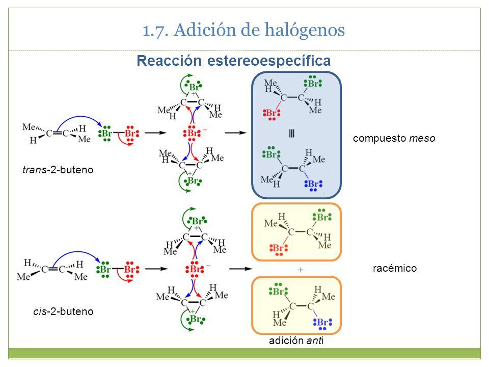 1.7. Adición de halógenos Reacción estereoespecífica compuesto meso