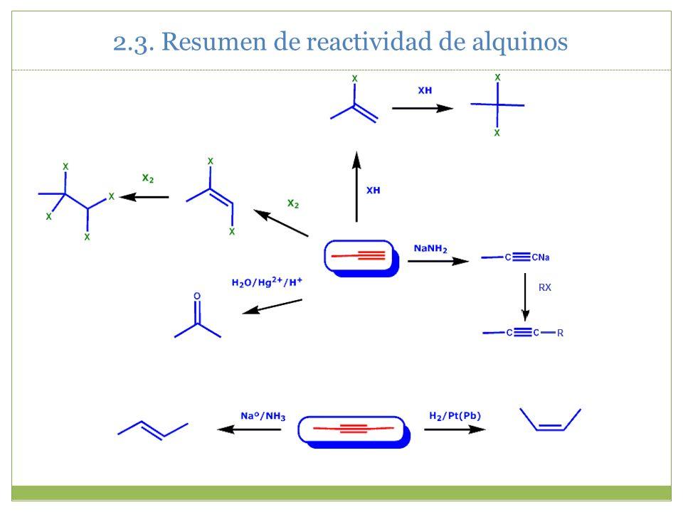 2.3. Resumen de reactividad de alquinos