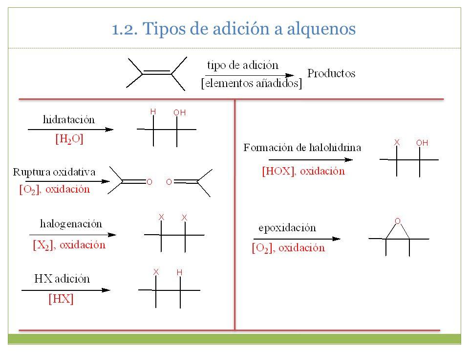1.2. Tipos de adición a alquenos