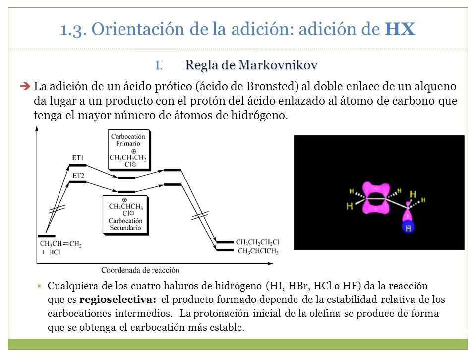 1.3. Orientación de la adición: adición de HX