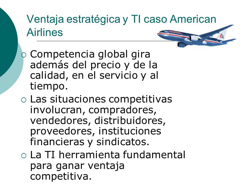 Ventaja estratégica y TI caso American Airlines