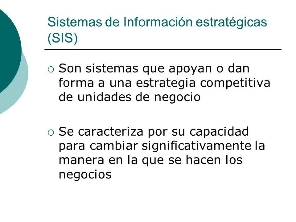 Sistemas de Información estratégicas (SIS)