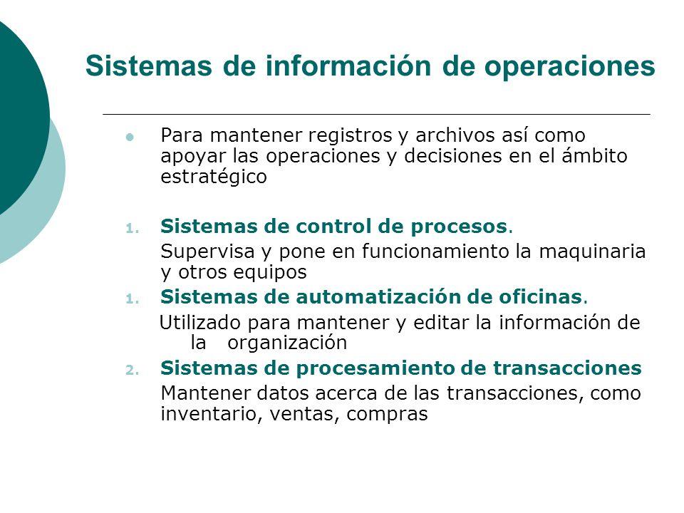Sistemas de información de operaciones
