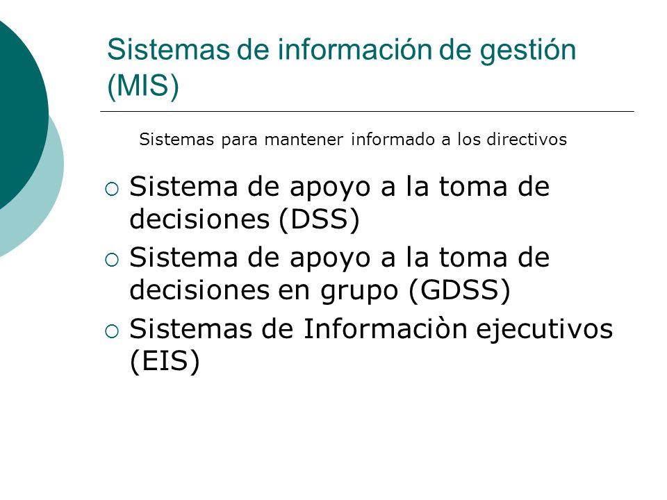 Sistemas de información de gestión (MIS)