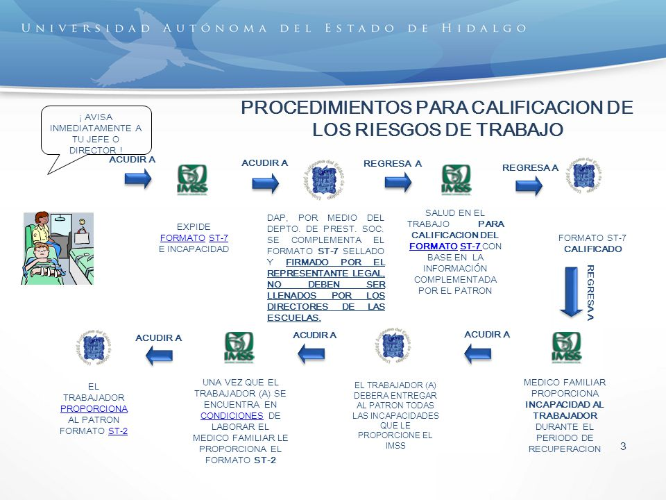 PROCEDIMIENTOS PARA CALIFICACION DE LOS RIESGOS DE TRABAJO