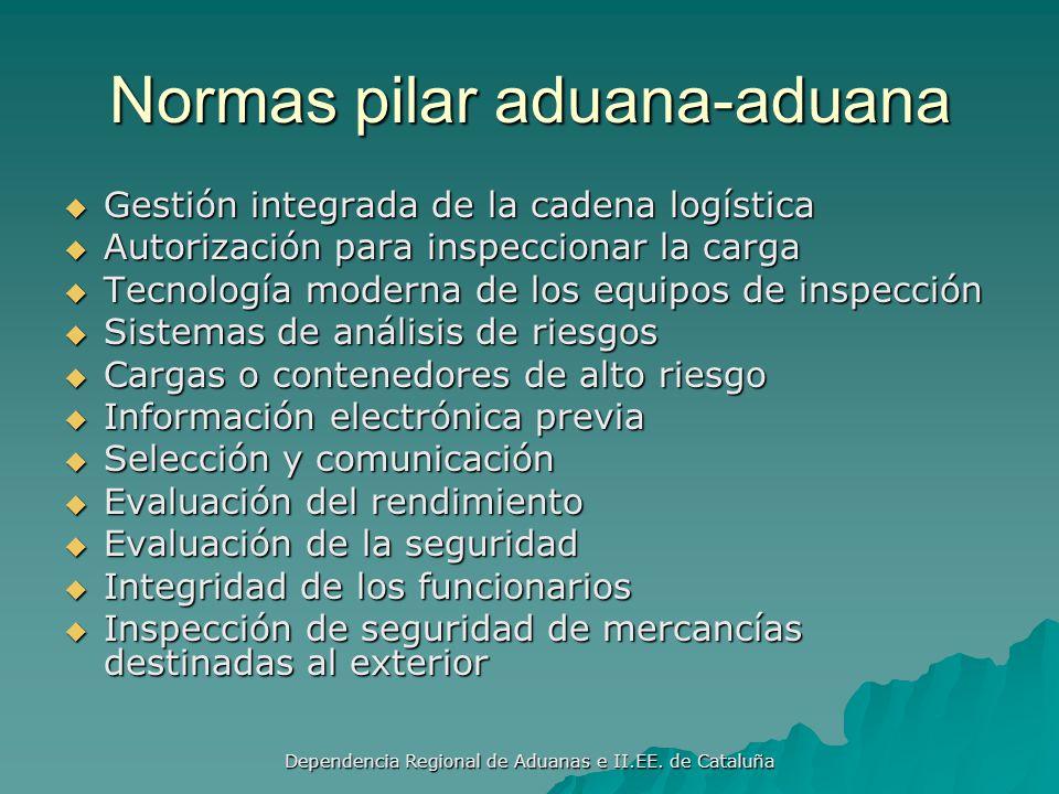 Normas pilar aduana-aduana