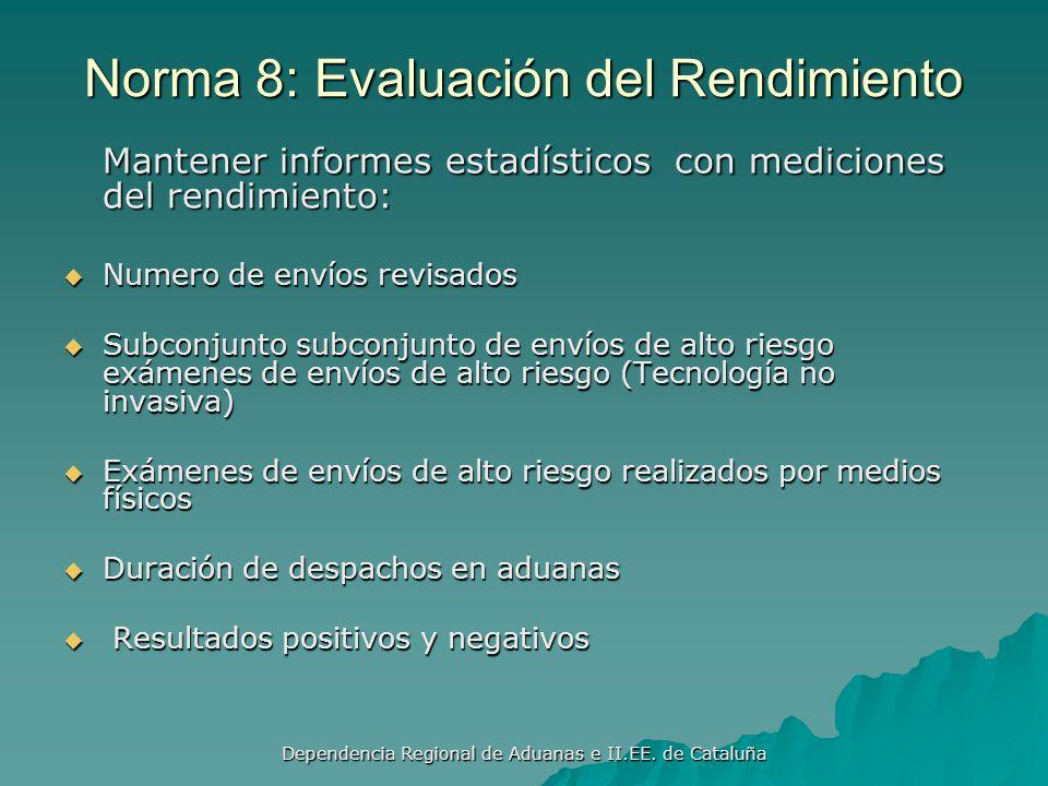 Norma 8: Evaluación del Rendimiento