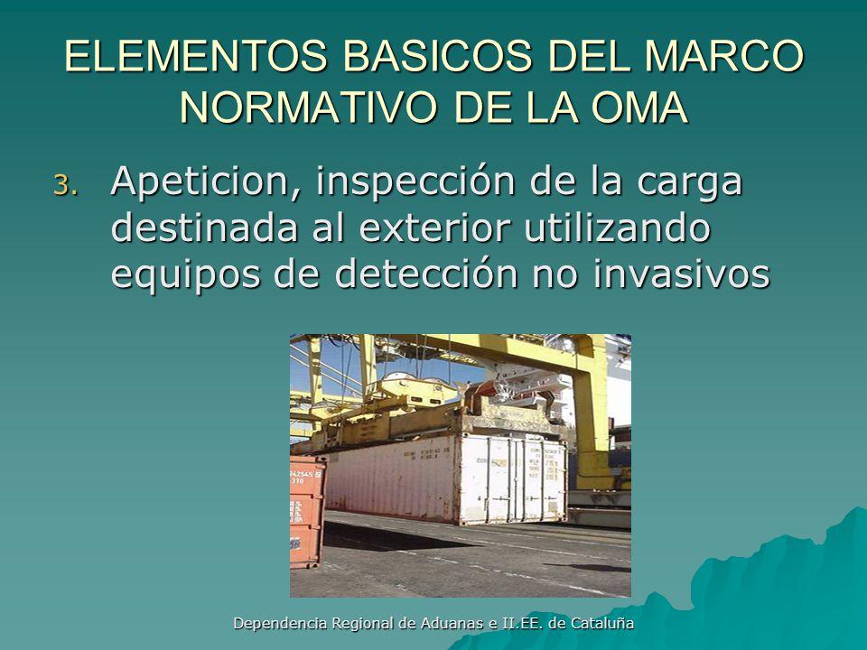 ELEMENTOS BASICOS DEL MARCO NORMATIVO DE LA OMA