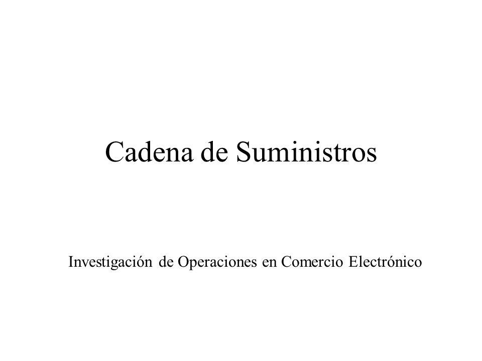 Investigación de Operaciones en Comercio Electrónico