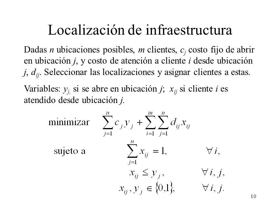 Localización de infraestructura