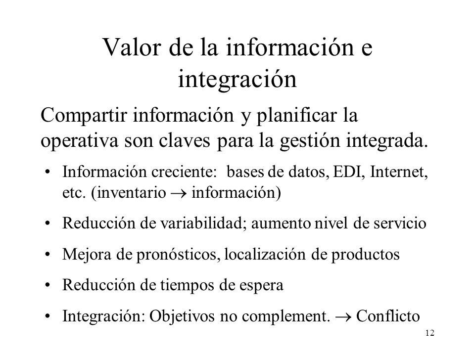 Valor de la información e integración