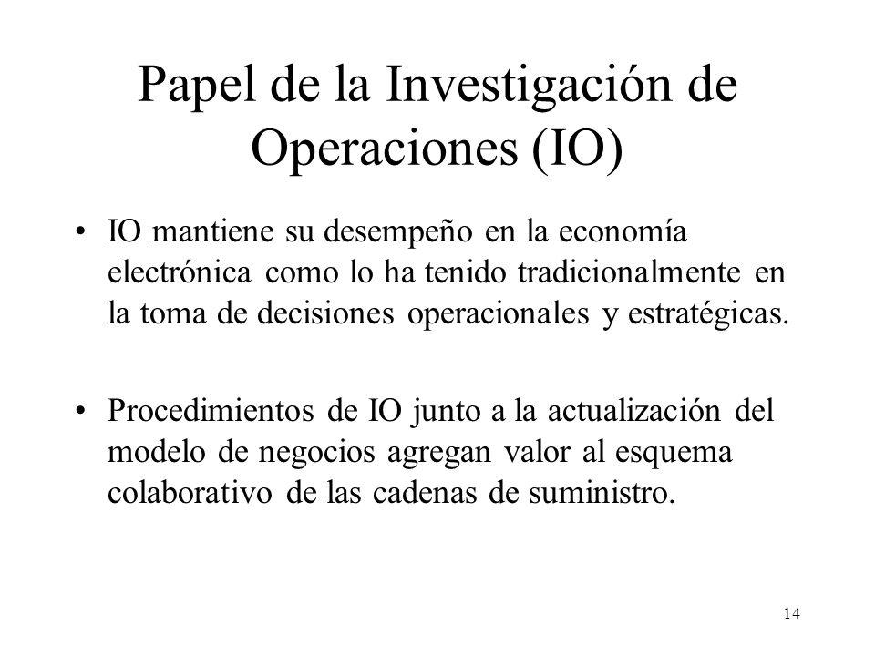 Papel de la Investigación de Operaciones (IO)