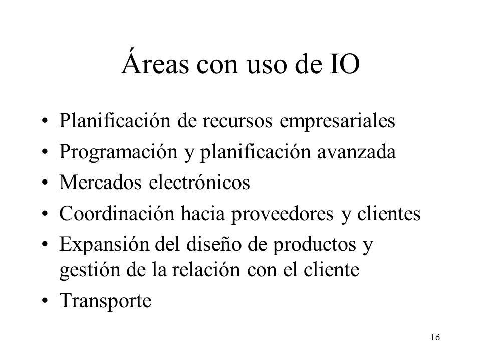 Áreas con uso de IO Planificación de recursos empresariales