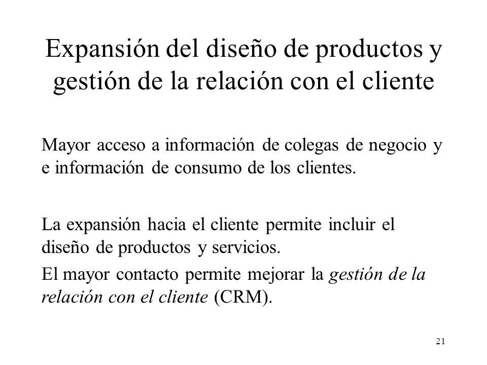 Expansión del diseño de productos y gestión de la relación con el cliente