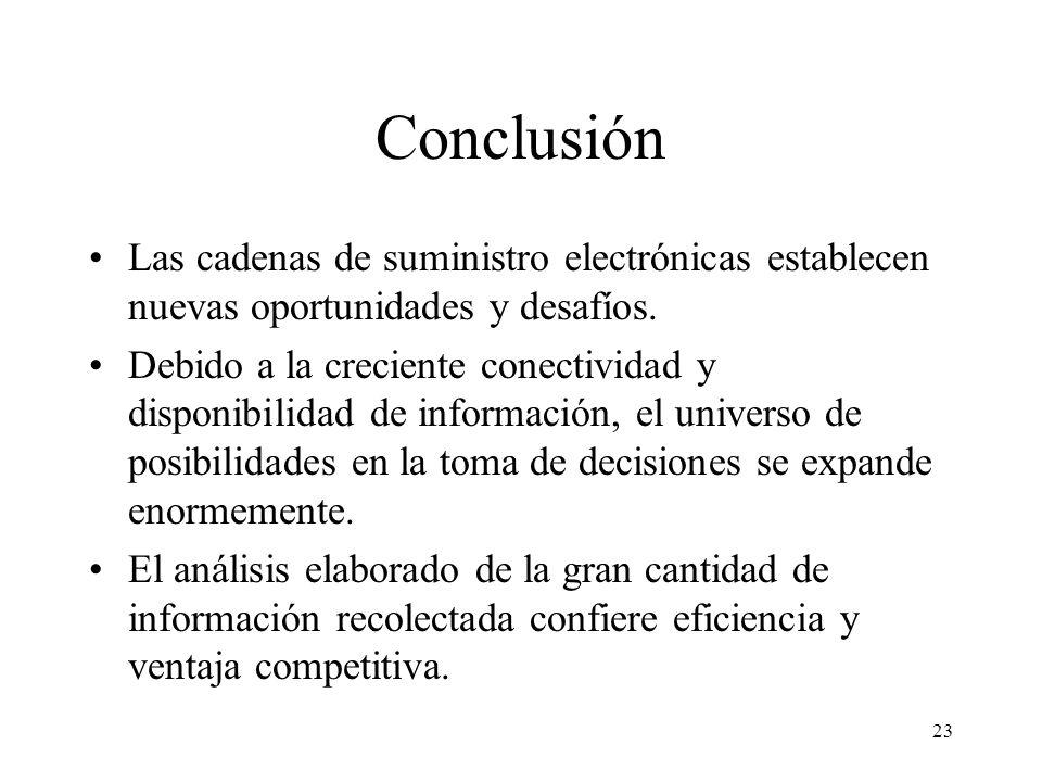 Conclusión Las cadenas de suministro electrónicas establecen nuevas oportunidades y desafíos.