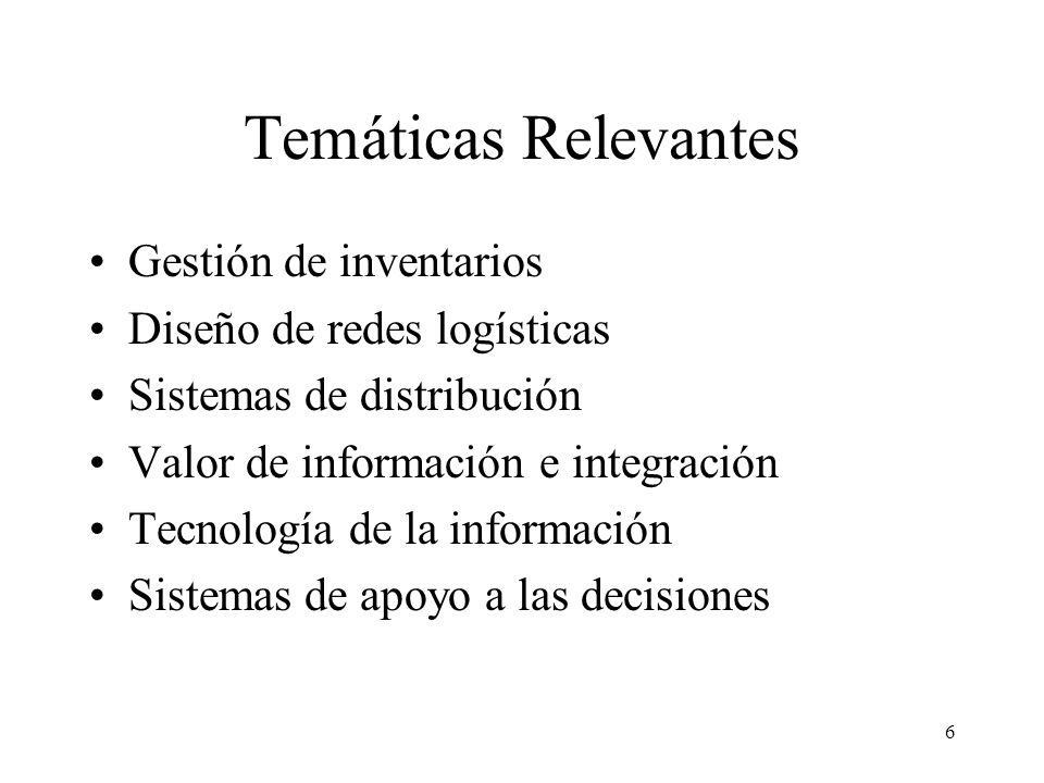 Temáticas Relevantes Gestión de inventarios Diseño de redes logísticas