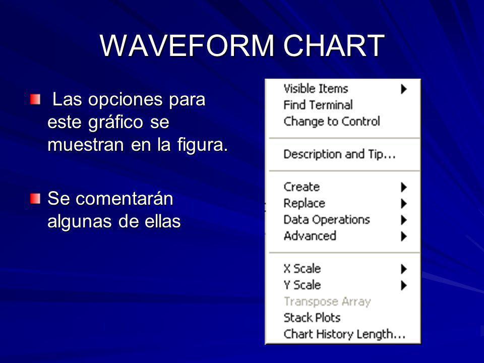 WAVEFORM CHART Las opciones para este gráfico se muestran en la figura.
