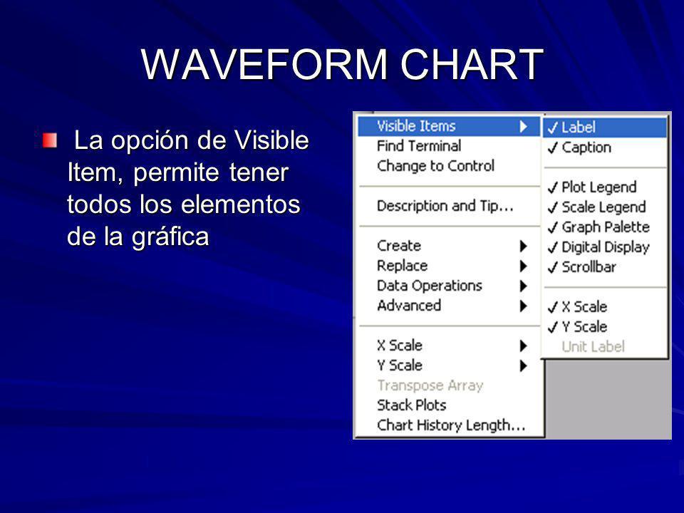 WAVEFORM CHART La opción de Visible Item, permite tener todos los elementos de la gráfica