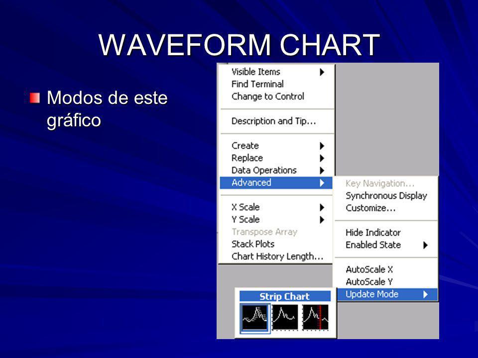 WAVEFORM CHART Modos de este gráfico
