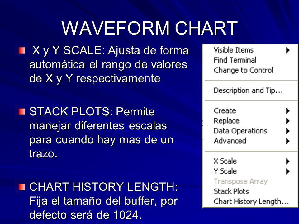 WAVEFORM CHART X y Y SCALE: Ajusta de forma automática el rango de valores de X y Y respectivamente.