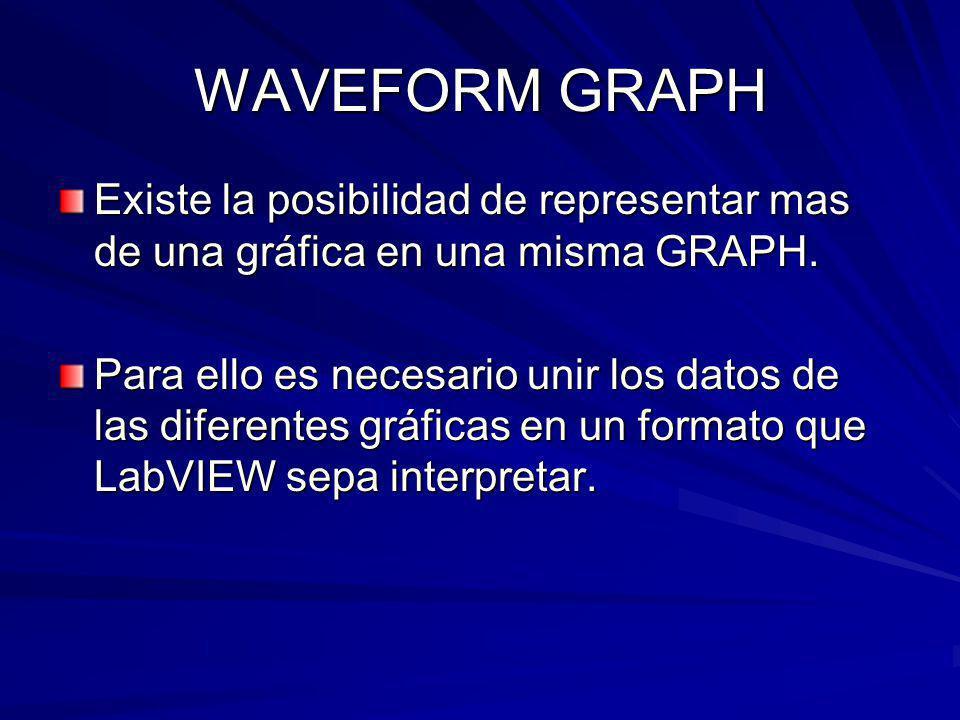 WAVEFORM GRAPH Existe la posibilidad de representar mas de una gráfica en una misma GRAPH.