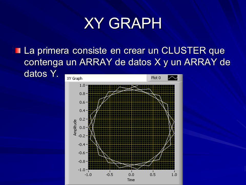 XY GRAPH La primera consiste en crear un CLUSTER que contenga un ARRAY de datos X y un ARRAY de datos Y.
