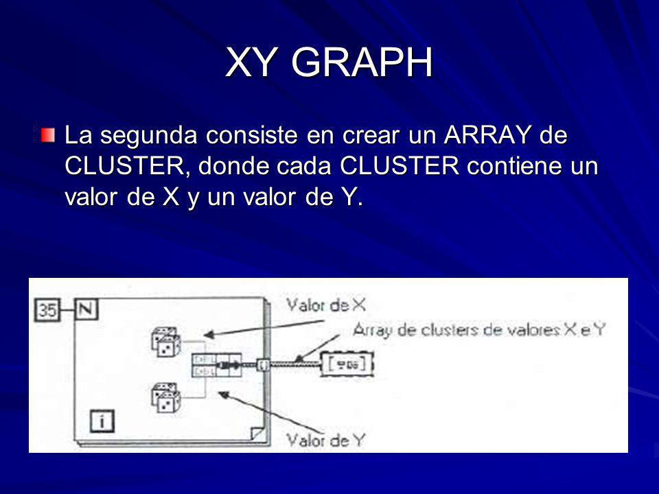 XY GRAPH La segunda consiste en crear un ARRAY de CLUSTER, donde cada CLUSTER contiene un valor de X y un valor de Y.