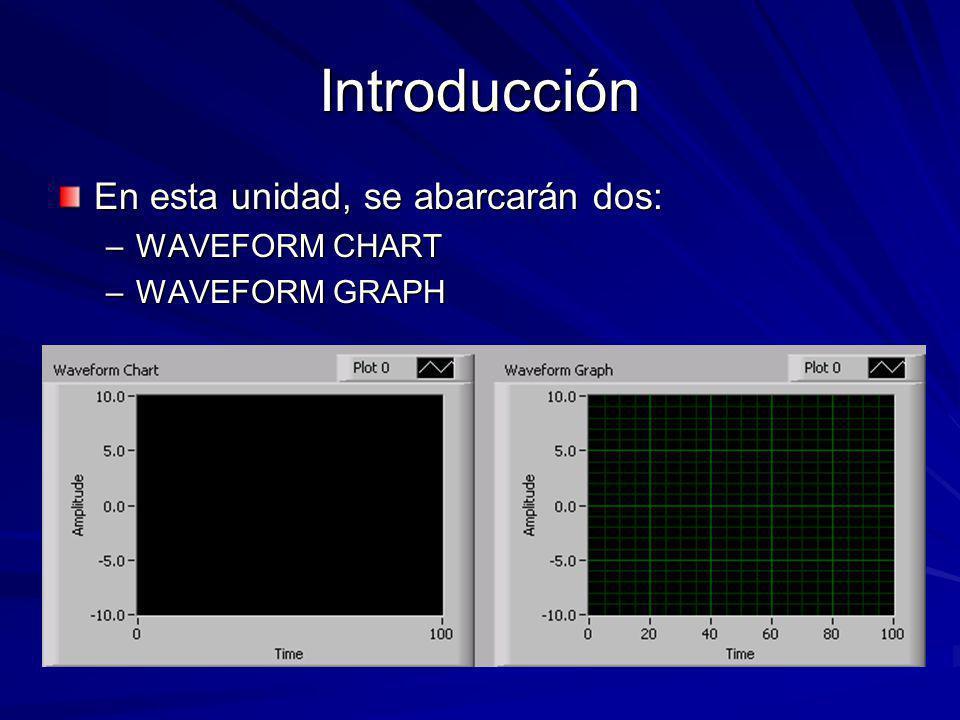 Introducción En esta unidad, se abarcarán dos: WAVEFORM CHART