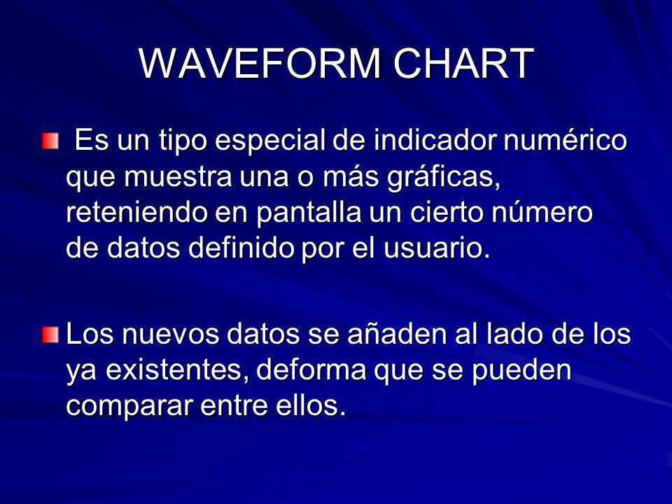 WAVEFORM CHART