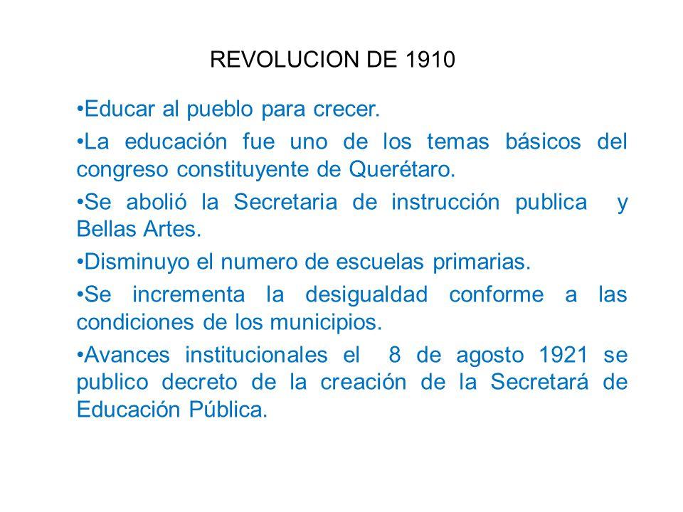 REVOLUCION DE 1910 Educar al pueblo para crecer. La educación fue uno de los temas básicos del congreso constituyente de Querétaro.