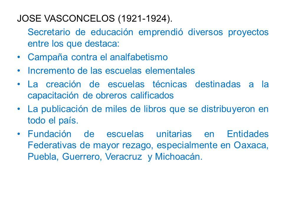 JOSE VASCONCELOS (1921-1924). Secretario de educación emprendió diversos proyectos entre los que destaca:
