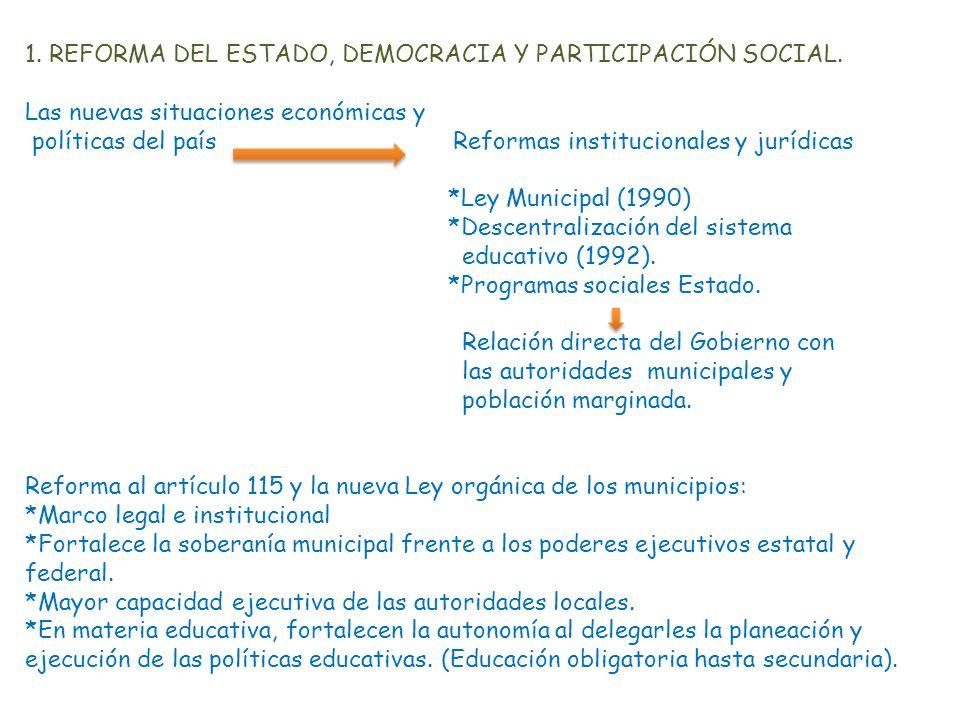 1. REFORMA DEL ESTADO, DEMOCRACIA Y PARTICIPACIÓN SOCIAL