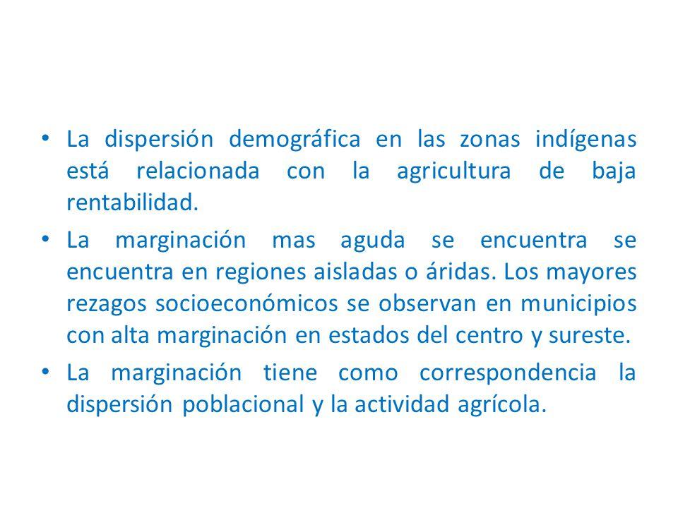 La dispersión demográfica en las zonas indígenas está relacionada con la agricultura de baja rentabilidad.