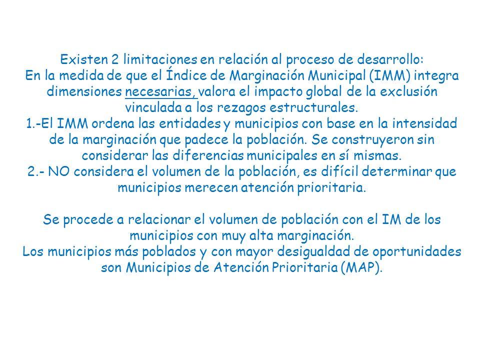 Existen 2 limitaciones en relación al proceso de desarrollo: En la medida de que el Índice de Marginación Municipal (IMM) integra dimensiones necesarias, valora el impacto global de la exclusión vinculada a los rezagos estructurales.