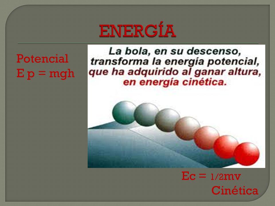 ENERGÍA Potencial E p = mgh Ec = 1/2mv Cinética
