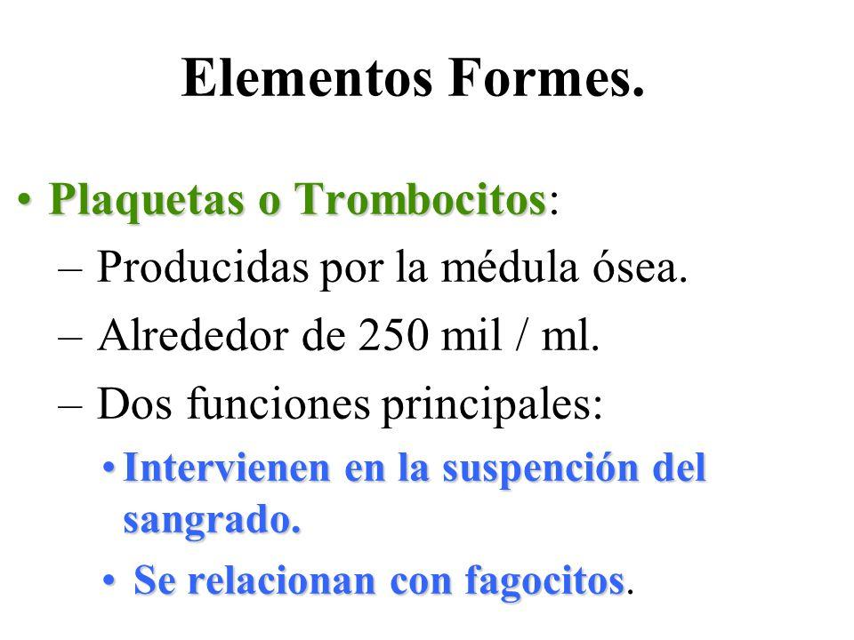 Elementos Formes. Plaquetas o Trombocitos: