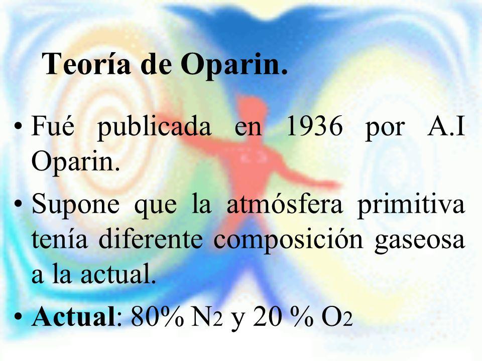Teoría de Oparin. Fué publicada en 1936 por A.I Oparin.