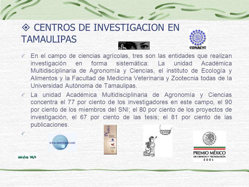 CENTROS DE INVESTIGACION EN TAMAULIPAS