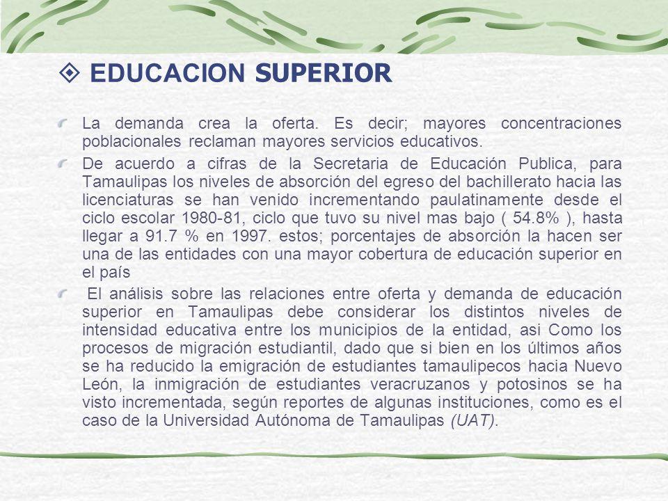 EDUCACION SUPERIOR La demanda crea la oferta. Es decir; mayores concentraciones poblacionales reclaman mayores servicios educativos.