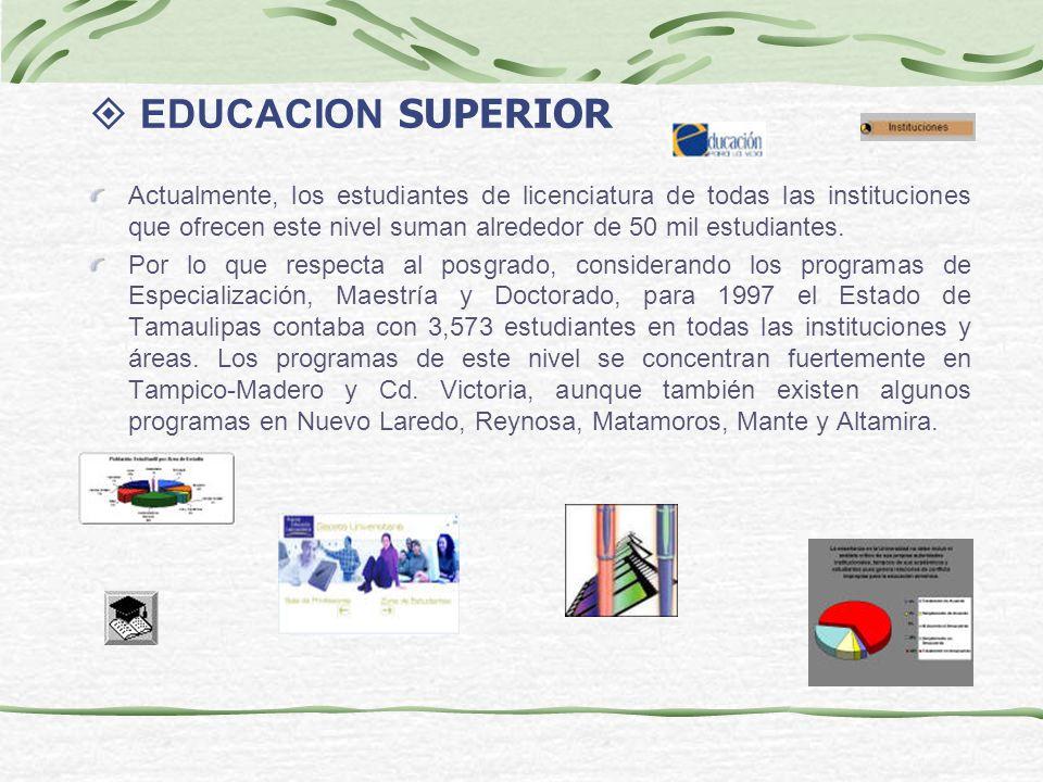 EDUCACION SUPERIOR