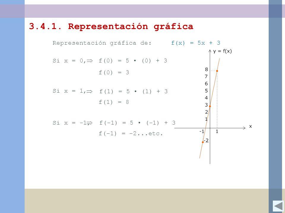 3.4.1. Representación gráfica