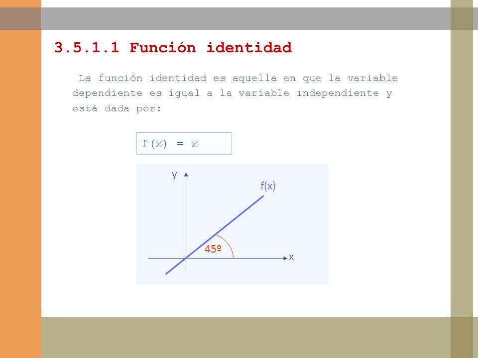3.5.1.1 Función identidad f(x) = x y f(x) 45º x