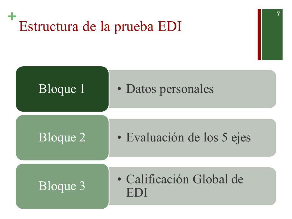 Estructura de la prueba EDI