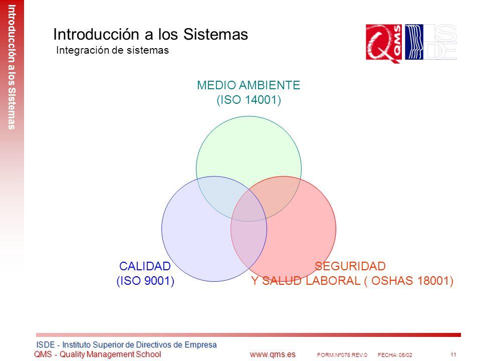 Introducción a los Sistemas Integración de sistemas