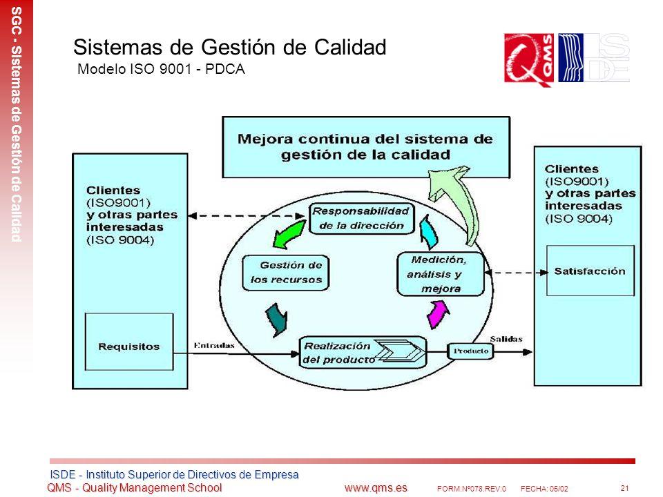Sistemas de Gestión de Calidad Modelo ISO 9001 - PDCA