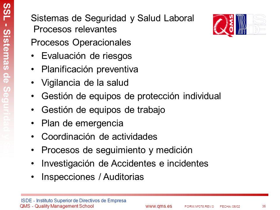 Sistemas de Seguridad y Salud Laboral Procesos relevantes