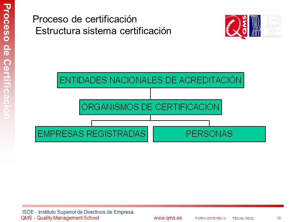 Proceso de certificación Estructura sistema certificación